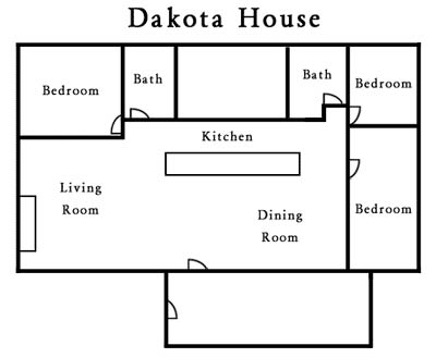 Dakota house 3 bedroom rental home breezy point resort for Dakota floor plan