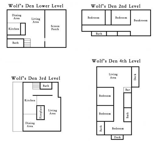 wolfsden99 index of wp content gallery wolfs den